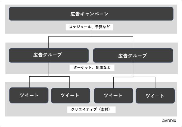 Twitter_ad_sub1