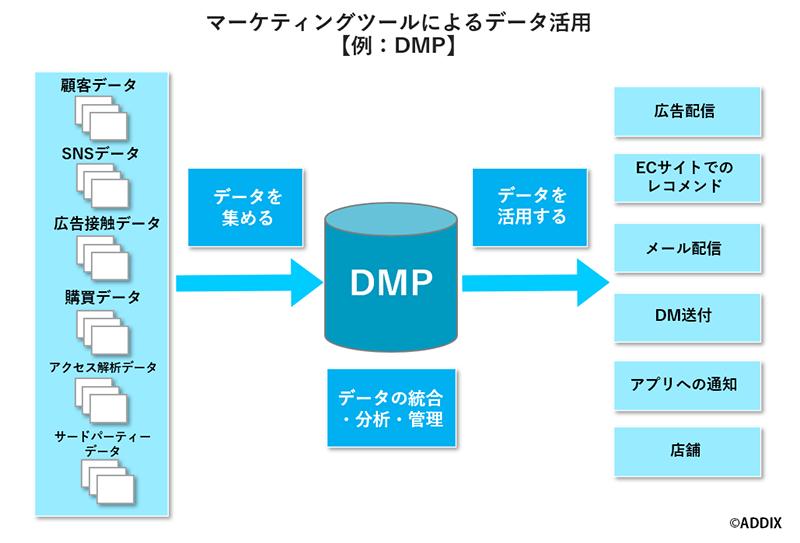 dx2_sub2