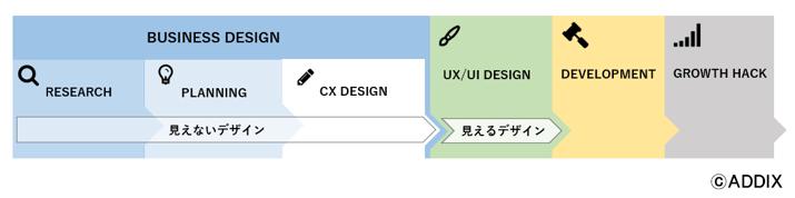 dx_sub3-1