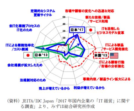 dx_sub3