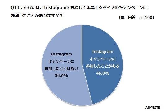 BWRITE_Instagram_campaign_Q11